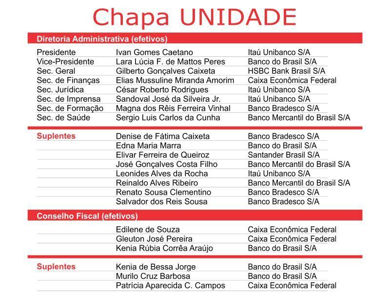 Chapa Unidade - SEEB Patos de Minas e Região